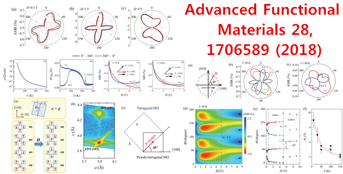 Asvanced Eunctional Materials 28, 1706589 锛�2018锛�